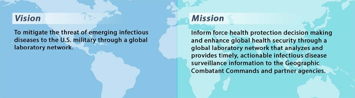 Map of the world with a description of the GEIS vision and mission. GEIS vision: Enhanced force health protection and national security through support to the Geographic Combatant Commands (GCCs) and a global laboratory network poised to prevent, detect, and respond to infectious disease threats. GEIS mission: Inform force health protection decision making and enhance global health security by preventing, detecting, and responding to infectious disease threats through supporting GCC priorities and strengthening surveillance, outbreak response, collaboration, and coordination of the global DoD laboratory network.