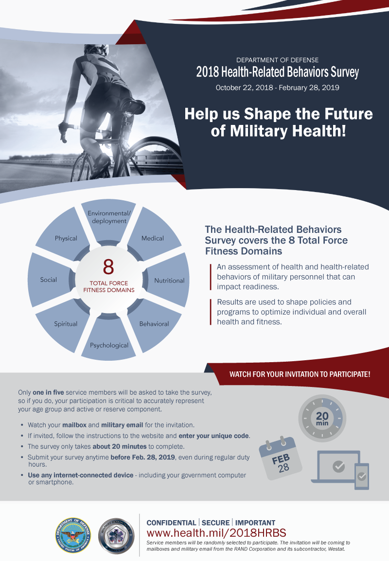 This infographic describes the 2018 Health Related Behavior Survey and urges invited  service members to participate