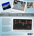 Did you know …?  During the 2016 – 2017 influenza season, each of the three services attained greater than 94% compliance among healthcare personnel. The U.S. Advisory Committee on Immunization Practices recommends that all healthcare personnel be vaccinated against influenza to protect themselves and their patients. The Joint Commission requires that healthcare organizations have influenza vaccination programs for practitioners and staff, and that they work toward the goal of 90 percent receipt of influenza vaccine. This snapshot of a five-year surveillance period (August 2012 – April 2017) shows  that the active component healthcare personnel of the Army, Navy, and Air Force has exceeded the percentage compliance with influenza immunization requirement in each year. •	Line graph showing the percentage of healthcare specialists and officers with records of influenza vacation by influenza year (1 August through 30 April) and service, active, U.S. Armed Forces, August 2012 – April 2017 displays. Access the full snapshot in MSMR Vol. 24 No. 10 October 2017 at Health.mil/MSMR There are two photos featured on the infographic: 1.	A service member being vaccinated with the flu vaccine displays  2.	A photo of vaccine administrators shows.