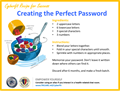 Recipe for creating the perfect password