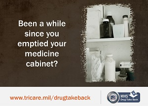 Infographic showing a full medicine cabinet.