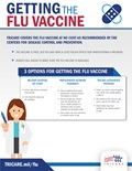 Flu vaccine infographic for all