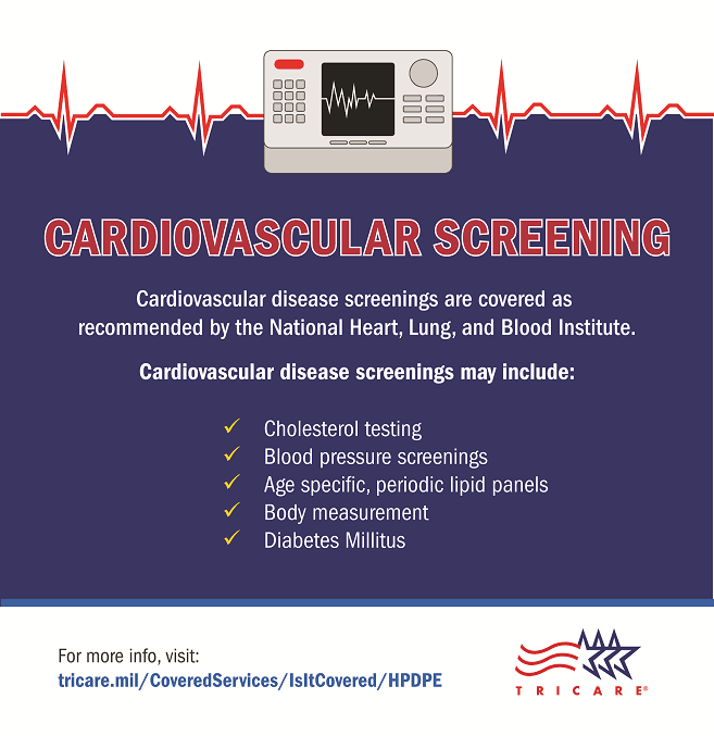 This infographic discusses the types of tests that cardiovascular screenings usually include