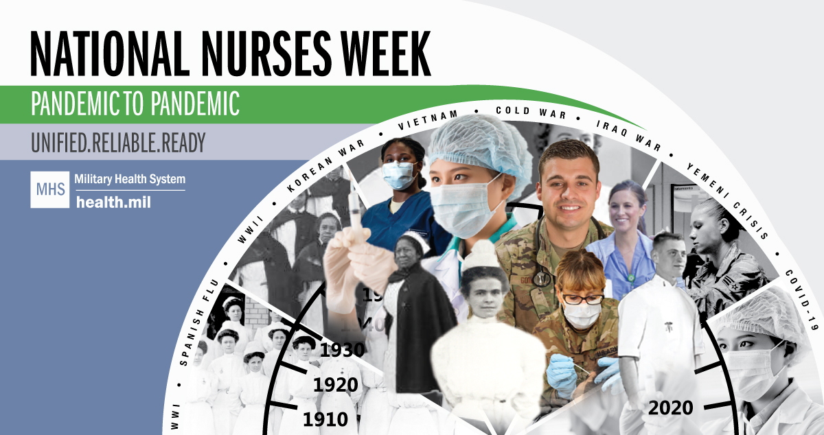 Social media graphic for National Nurses Week showing a historical collage of military nurses in previous conflicts.
