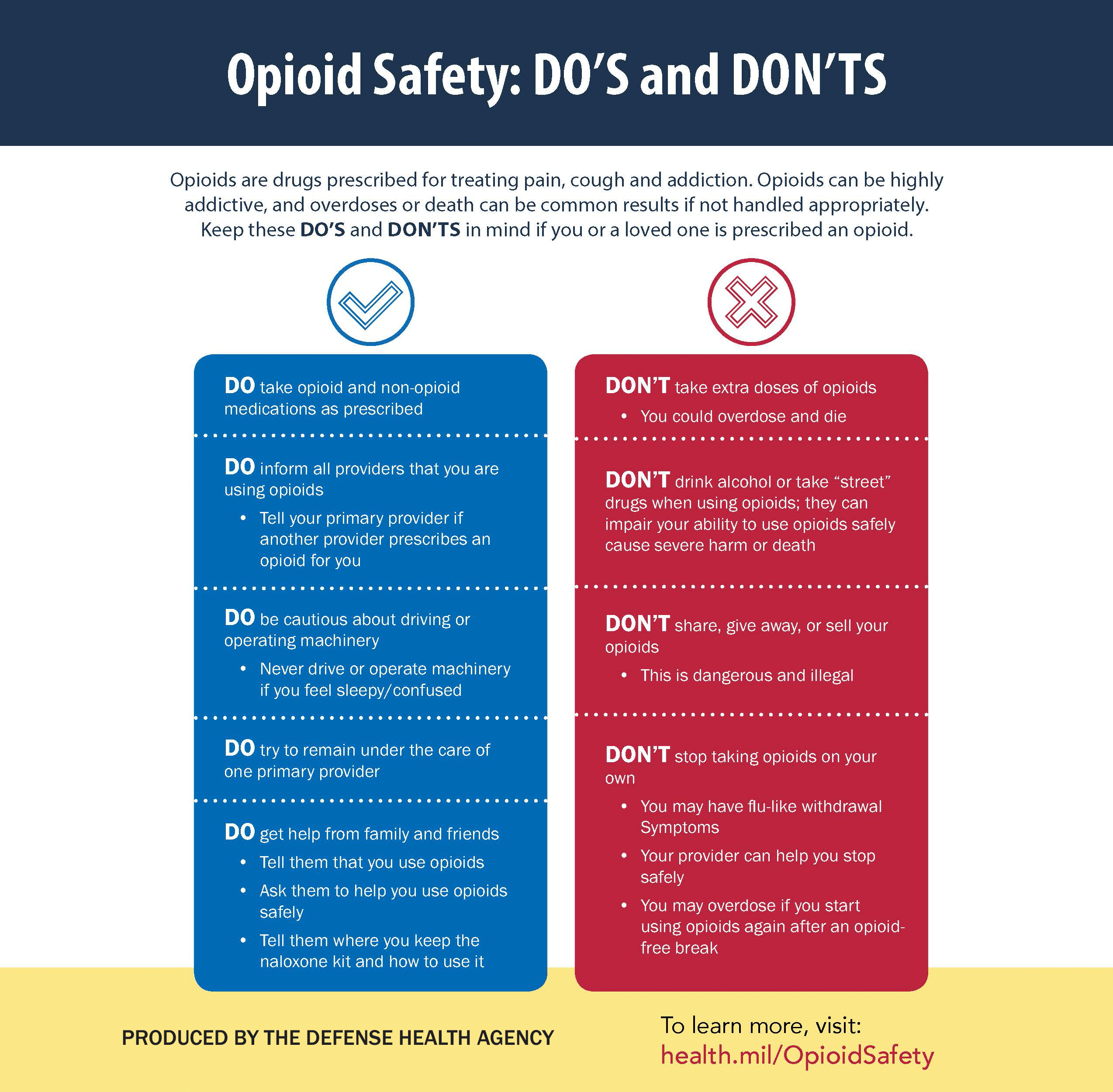 This infographic provides a list of do's and don'ts if you or a loved one is prescribed an opioid.