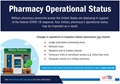 Your military pharmacy operations may be impacted due to military pharmacy deployments in support of federal COVID-19 response