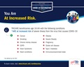 "A screensaver graphic listing conditions that put beneficiaries 16-64 in the ""at-risk"" category. This includes cancer, smoking, kidney disease, and more. Graphics include a group of people wearing masks and the TRICARE logo."