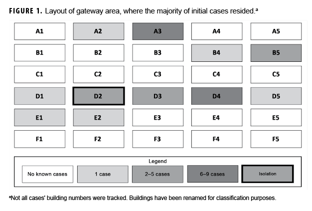 Layout of gateway area, where the majority of initial cases resided