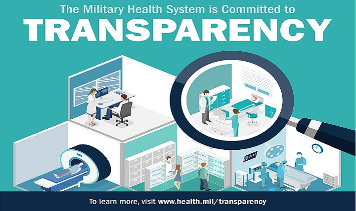 mhs online transparency site launch health mil