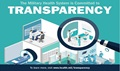 Patients who use military hospitals and clinics will find it easier to see how their facility is performing thanks to June 28 changes by the Military Health System to its transparency website. (MHS graphic)
