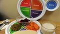 Image of a colorful plate outlining the portions and serving sizes of each type of food.