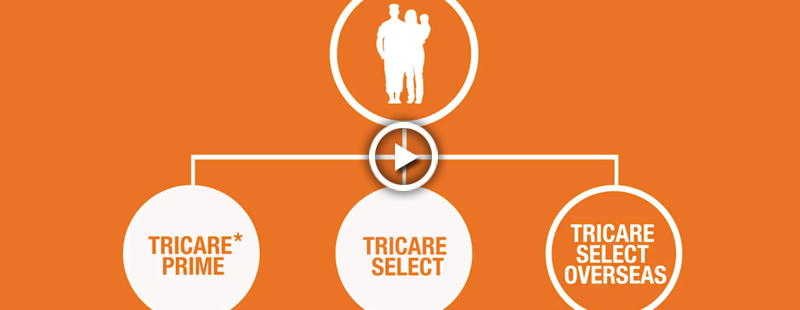 Learn about your TRICARE health plan options and what to do if you are going to retire from active duty.