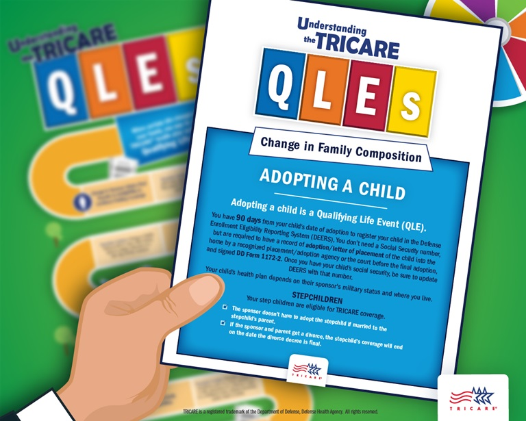 Image of a hand holding a QLE card discussing the qualifying life event adoption with a game board in the background