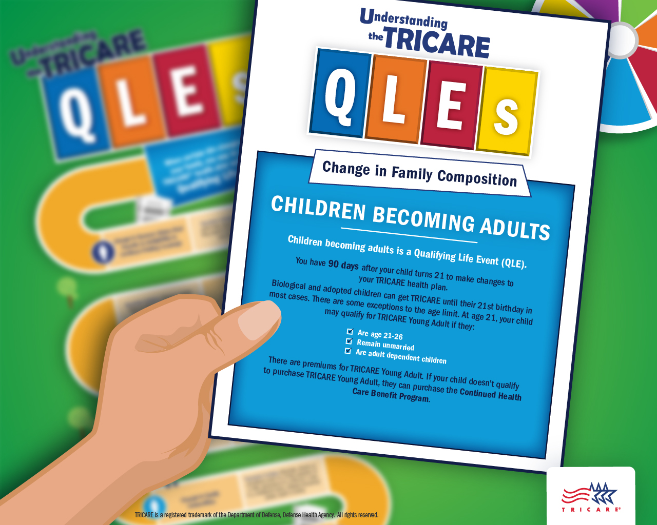 Image of a hand hand holding a QLE card discussing the qualifying life event children becoming adults with a game board in the background