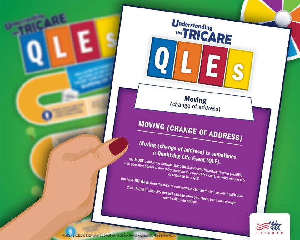 Image of a hand hand holding a QLE card discussing the qualifying life event moving with a game board in the background