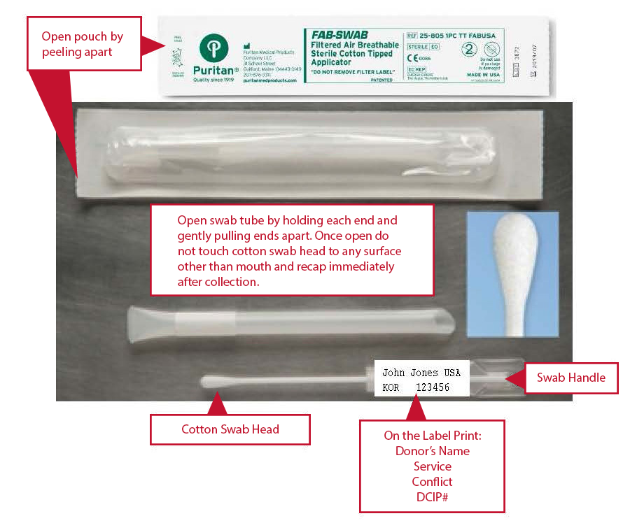 New swab collector kit used by the Family Reference Sample-Laboratory Automation group to collect familial DNA to help identify remains of service members.