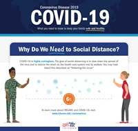 reasons to social distance