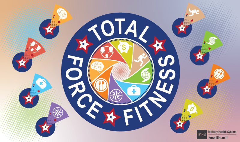 Total Force Fitness graphic showing the concept of the eight domains of Total Force Fitness.
