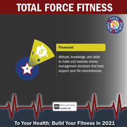 MHS January Monthly Theme Twitter graphic promoting the Financial Fitness domain of Total Force Fitness. Greenish-yellow shuttlecock graphic