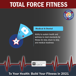 MHS January Monthly Theme Twitter graphic promoting the Medical & Dental preventive care Fitness domain of Total Force Fitness. Blue shuttlecock graphic
