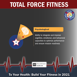 MHS January Monthly Theme Facebook graphic promoting the Psychological Fitness domain of Total Force Fitness. Yellowish-orange shuttlecock graphic
