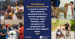 National Resource Directory Collage