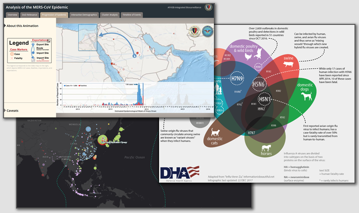 Interactive surveillance maps created by the Armed Forces Health Surveillance Branch show the global threats posed by endemic and emerging infectious diseases that help Combatant Commands provide a medically ready military force.